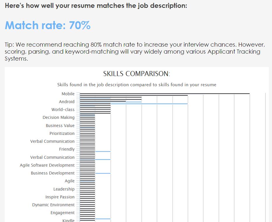 JobScan screenshot